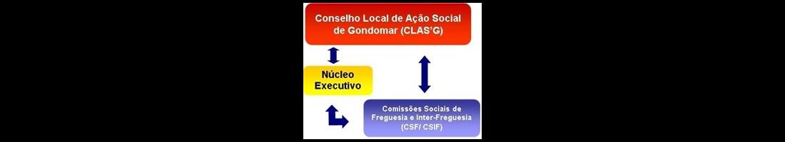 Conselho local